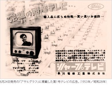 1953年|創業者 早川徳次